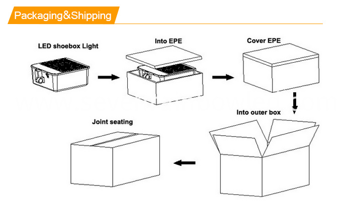 shoe box light package